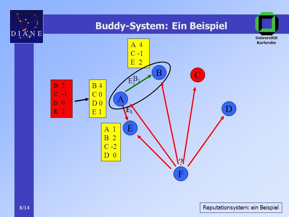 Buddy-System: Ein Beispiel