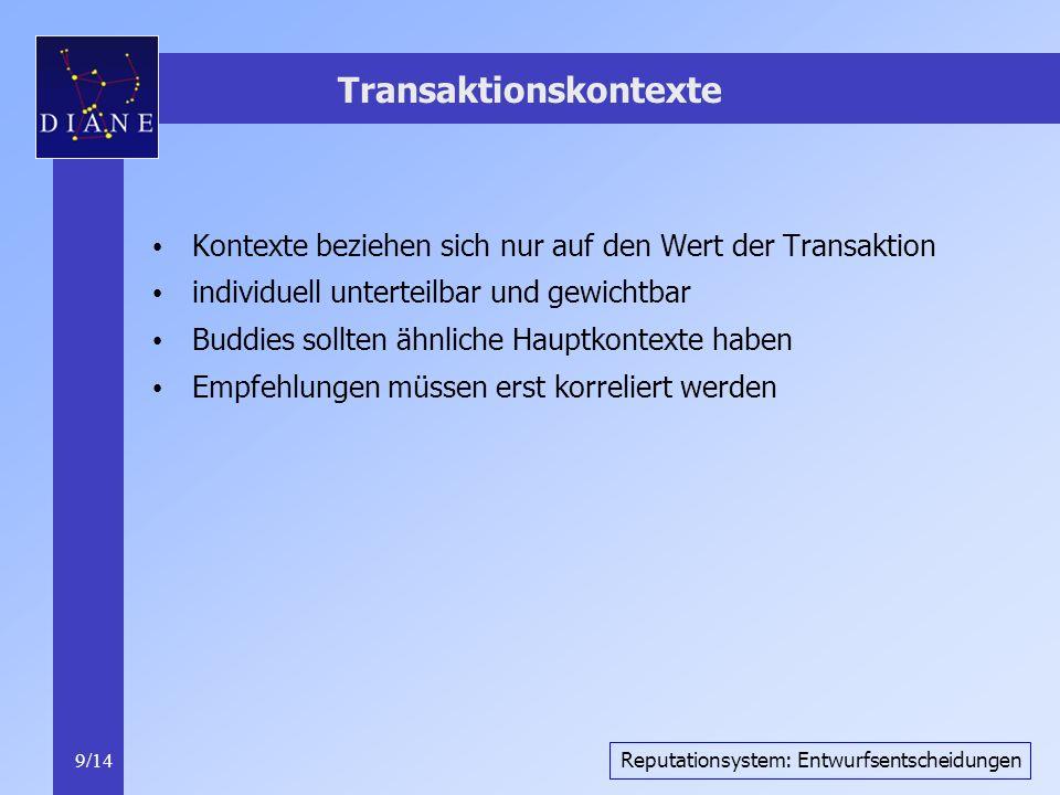 Transaktionskontexte
