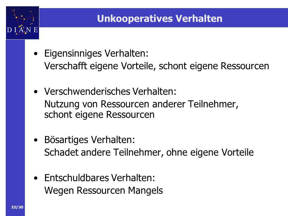Unkooperatives Verhalten