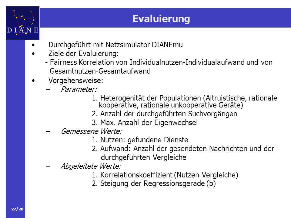 Evaluierung Durchgeführt mit Netzsimulator DIANEmu