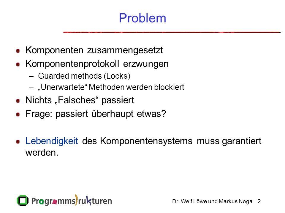 Problem Komponenten zusammengesetzt Komponentenprotokoll erzwungen