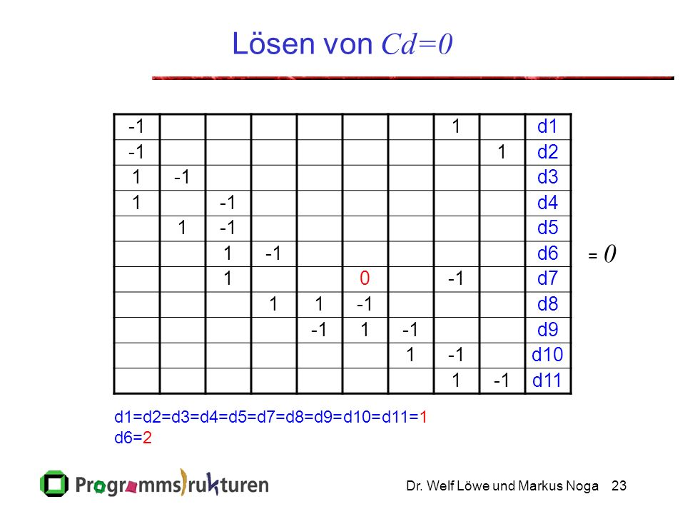 Lösen von Cd=0 -1 1 d1 d2 d3 d4 d5 d6 d7 d8 d9 d10 d11 = 0