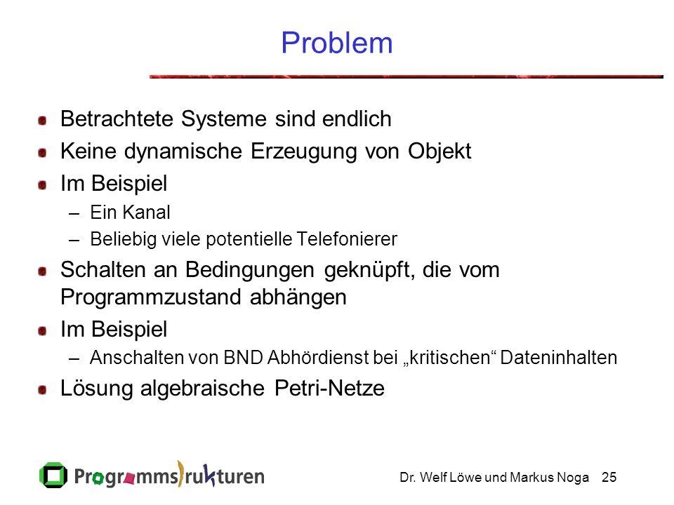 Problem Betrachtete Systeme sind endlich