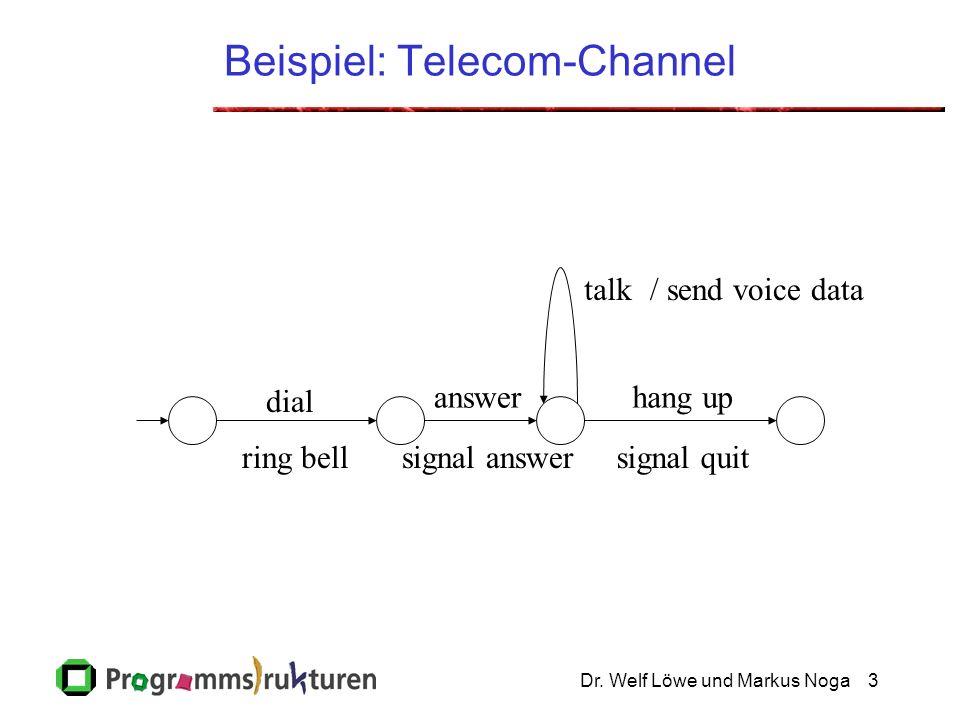 Beispiel: Telecom-Channel