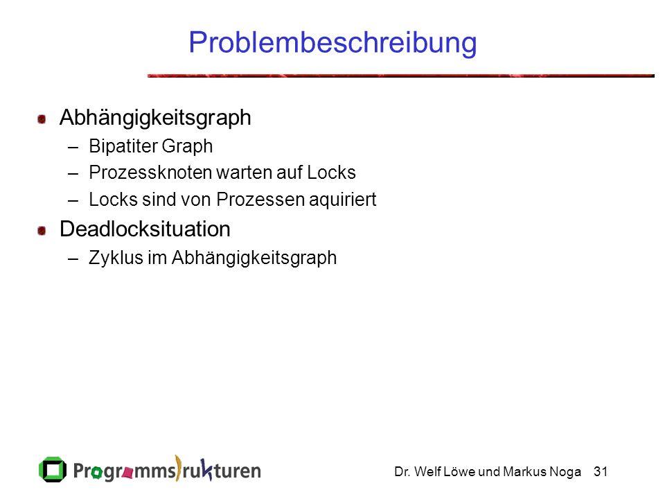 Problembeschreibung Abhängigkeitsgraph Deadlocksituation