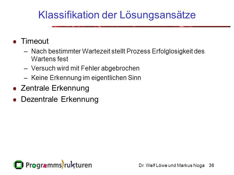 Klassifikation der Lösungsansätze