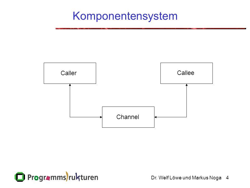 Komponentensystem Caller Callee Channel