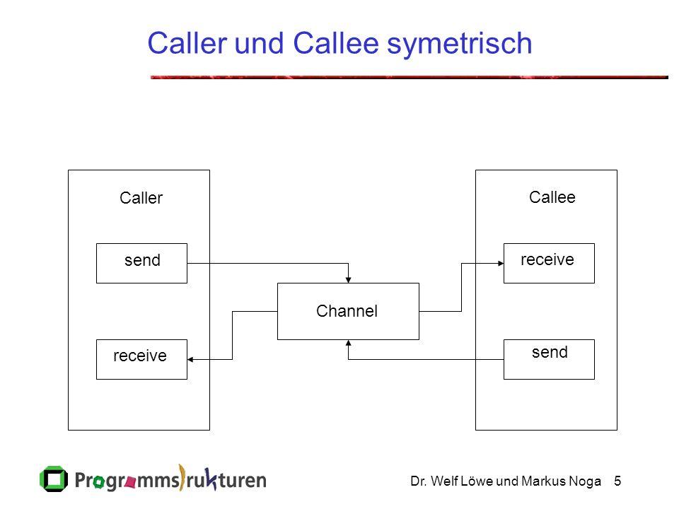 Caller und Callee symetrisch