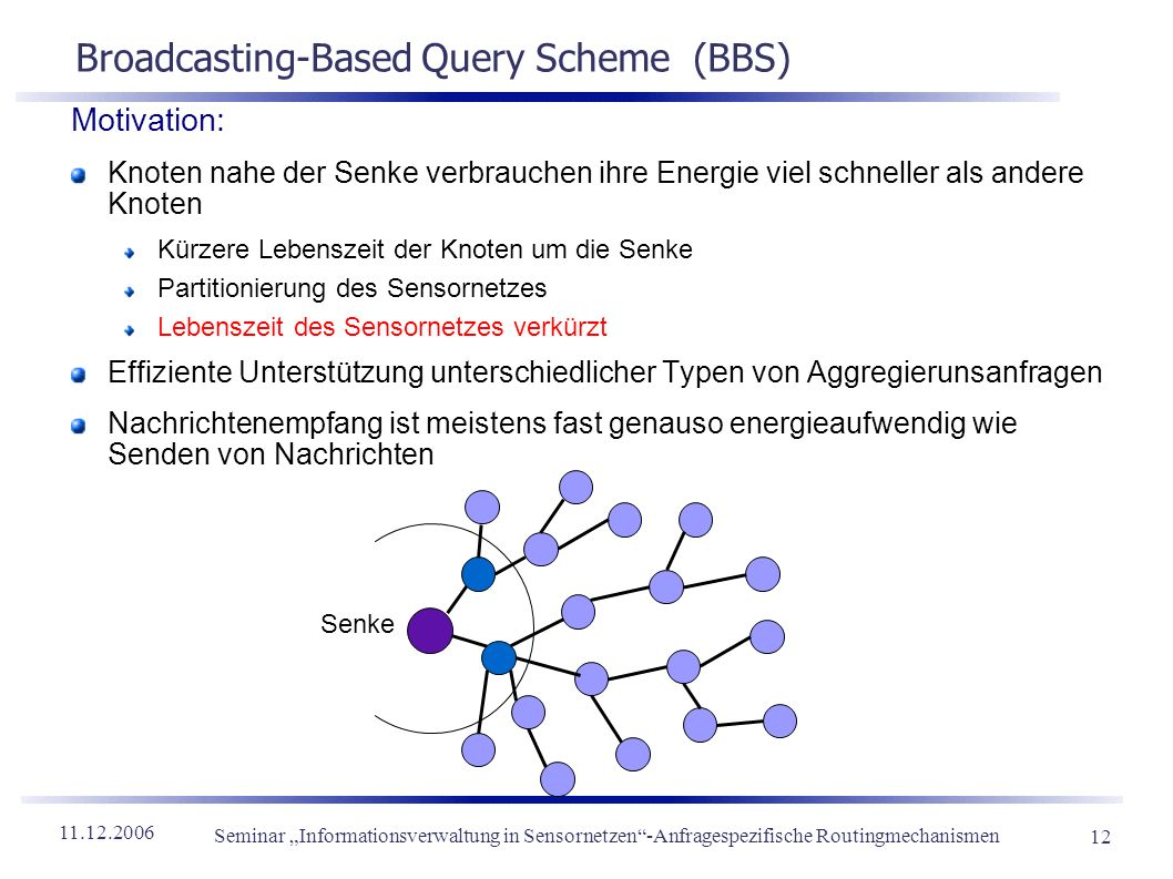 Broadcasting-Based Query Scheme (BBS)