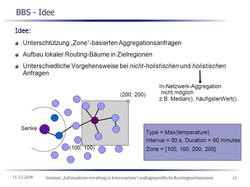 """BBS - Idee Idee: Unterschtützung """"Zone -basierten Aggregationsanfragen"""