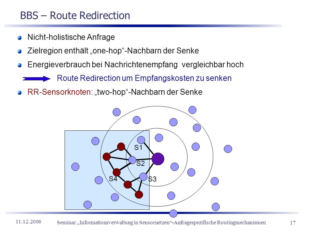 BBS – Route Redirection