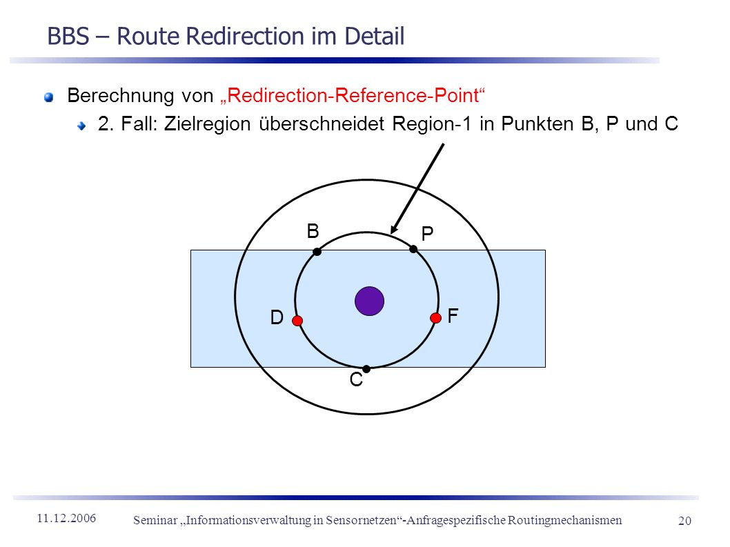 BBS – Route Redirection im Detail