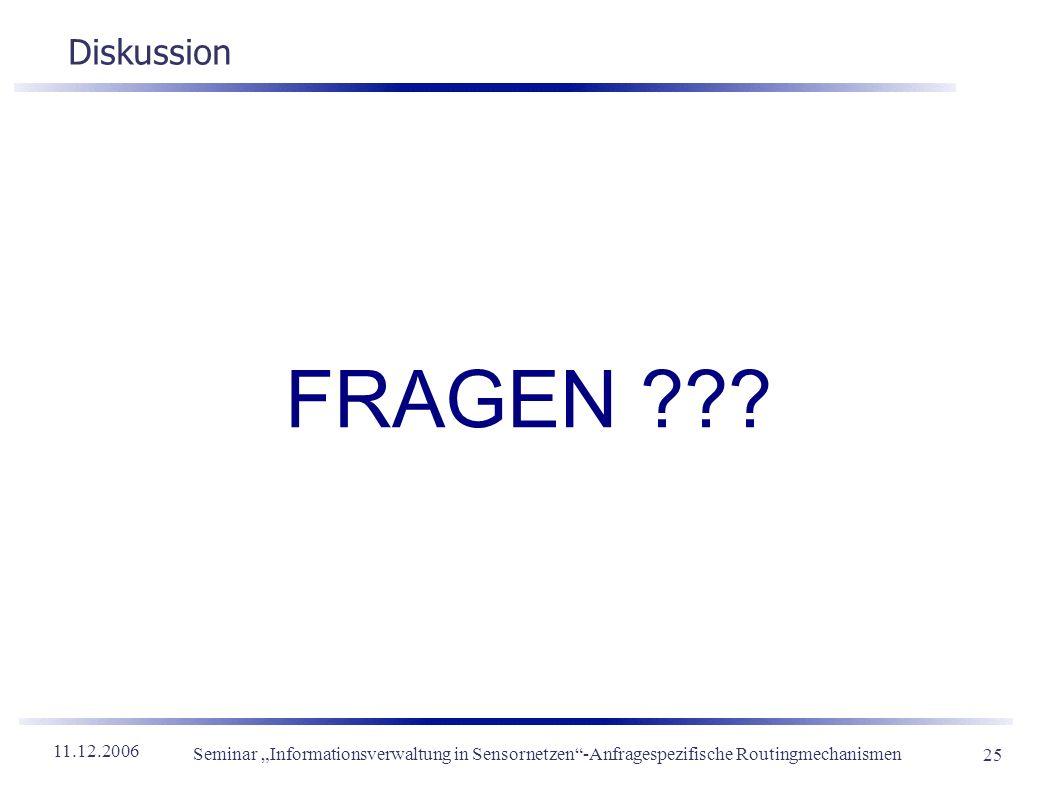 Diskussion FRAGEN . 11.12.2006.