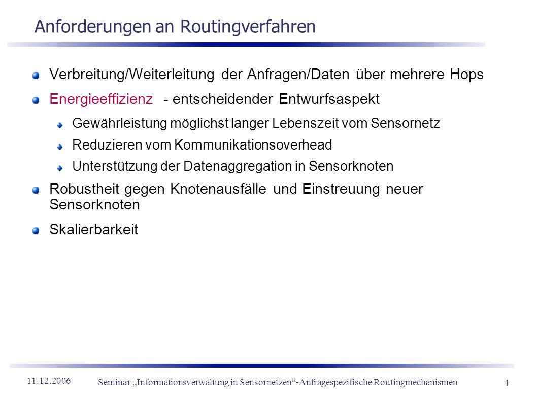 Anforderungen an Routingverfahren