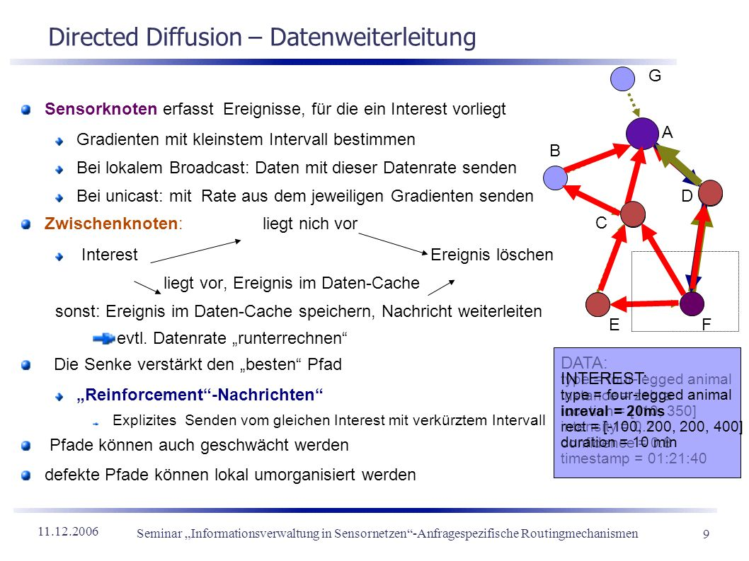 Directed Diffusion – Datenweiterleitung
