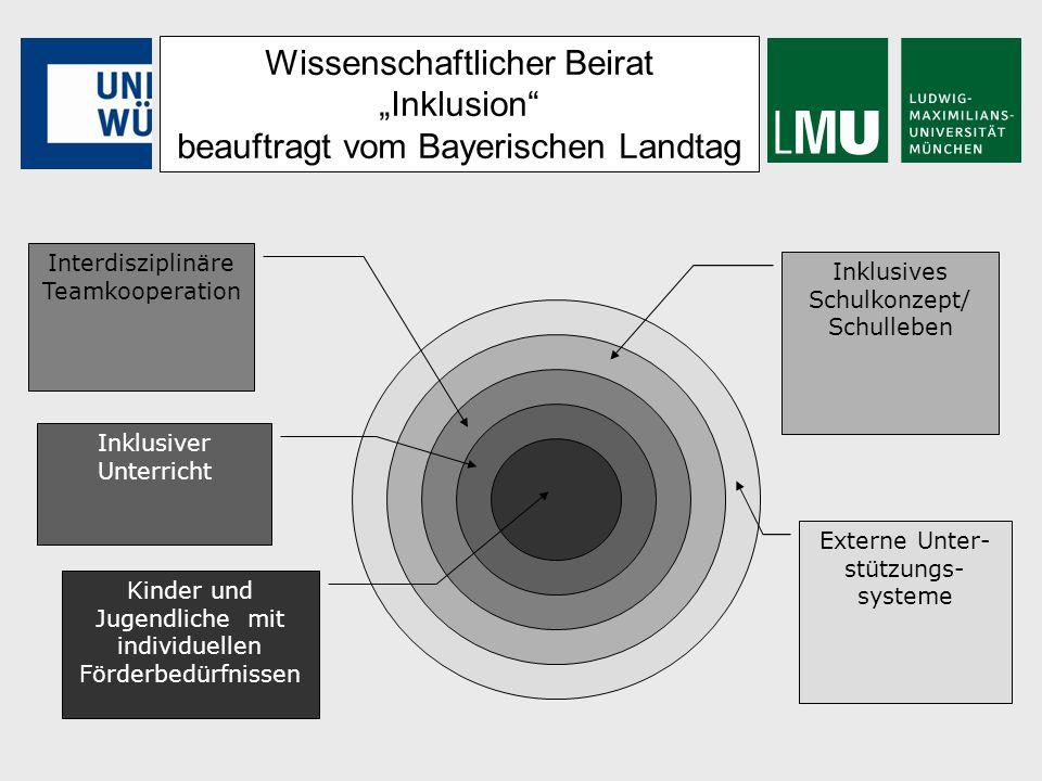 Interdisziplinäre Teamkooperation Inklusives Schulkonzept/ Schulleben