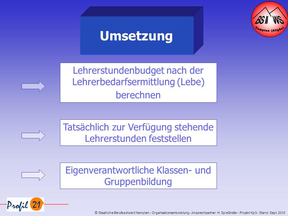 Umsetzung Lehrerstundenbudget nach der Lehrerbedarfsermittlung (Lebe) berechnen. Tatsächlich zur Verfügung stehende Lehrerstunden feststellen.