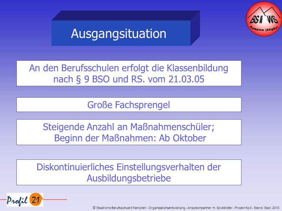 Ausgangsituation An den Berufsschulen erfolgt die Klassenbildung nach § 9 BSO und RS. vom 21.03.05.