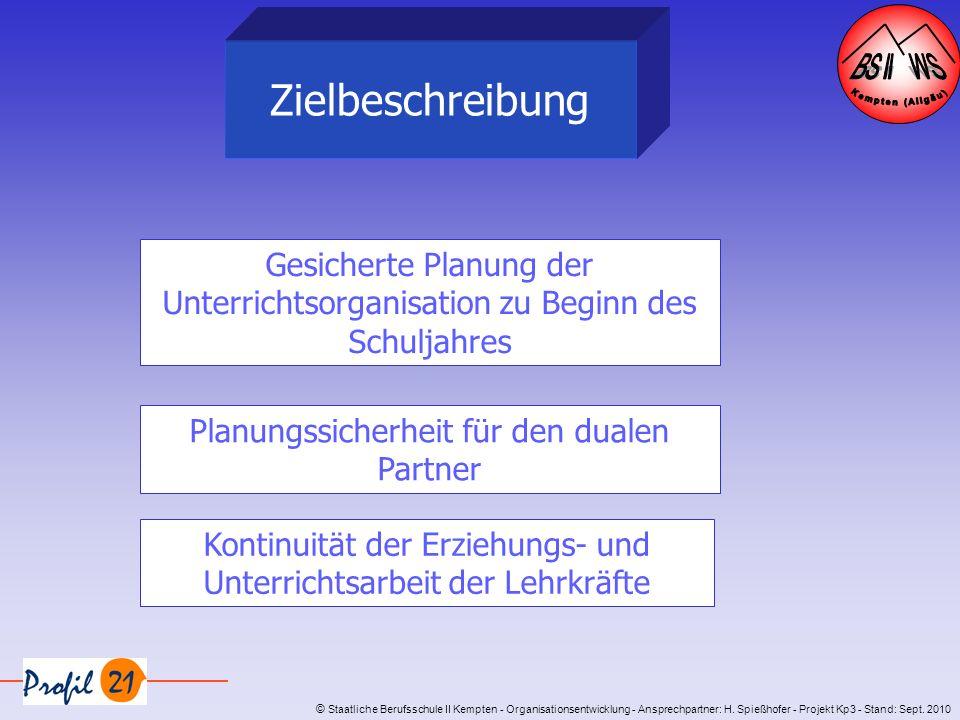 Zielbeschreibung Gesicherte Planung der Unterrichtsorganisation zu Beginn des Schuljahres. Planungssicherheit für den dualen Partner.