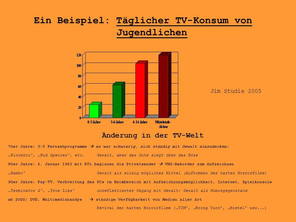 Ein Beispiel: Täglicher TV-Konsum von Jugendlichen