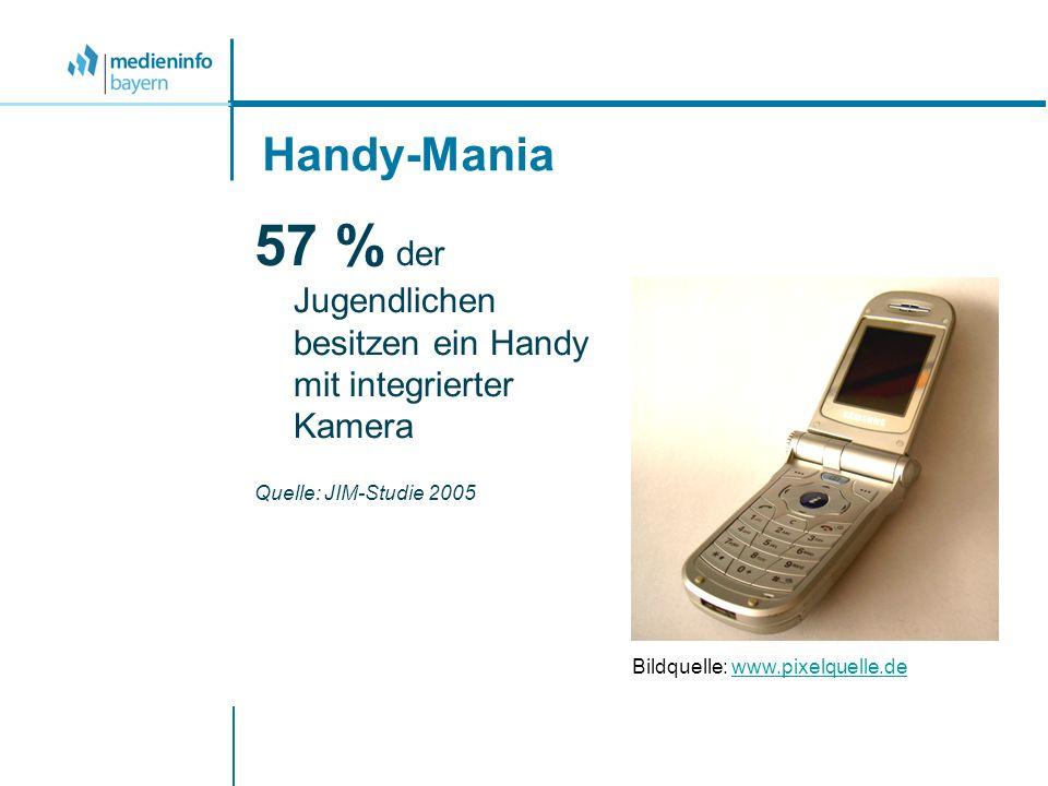 57 % der Jugendlichen besitzen ein Handy mit integrierter Kamera