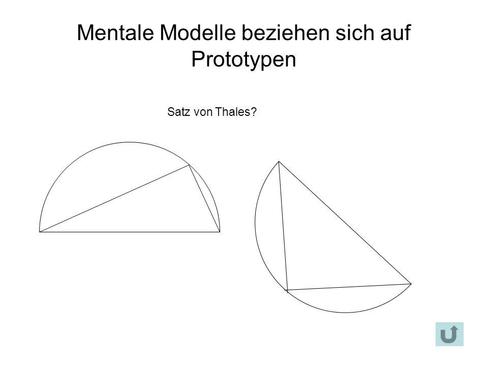 Mentale Modelle beziehen sich auf Prototypen
