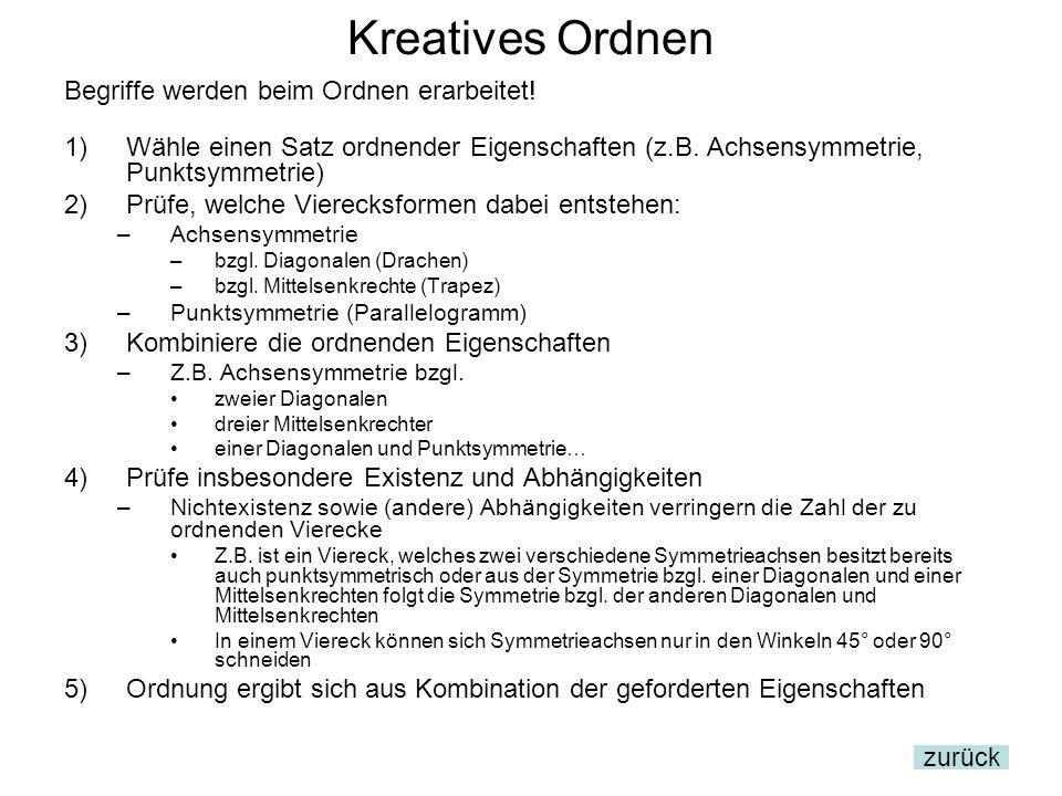 Kreatives Ordnen Begriffe werden beim Ordnen erarbeitet!