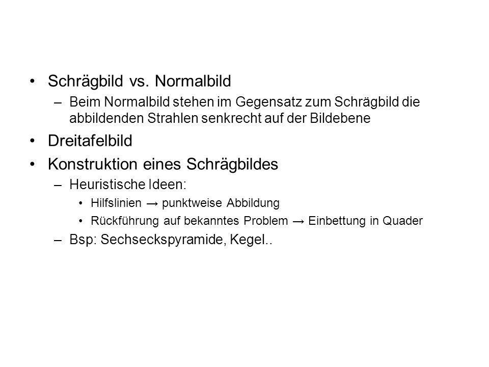 Schrägbild vs. Normalbild