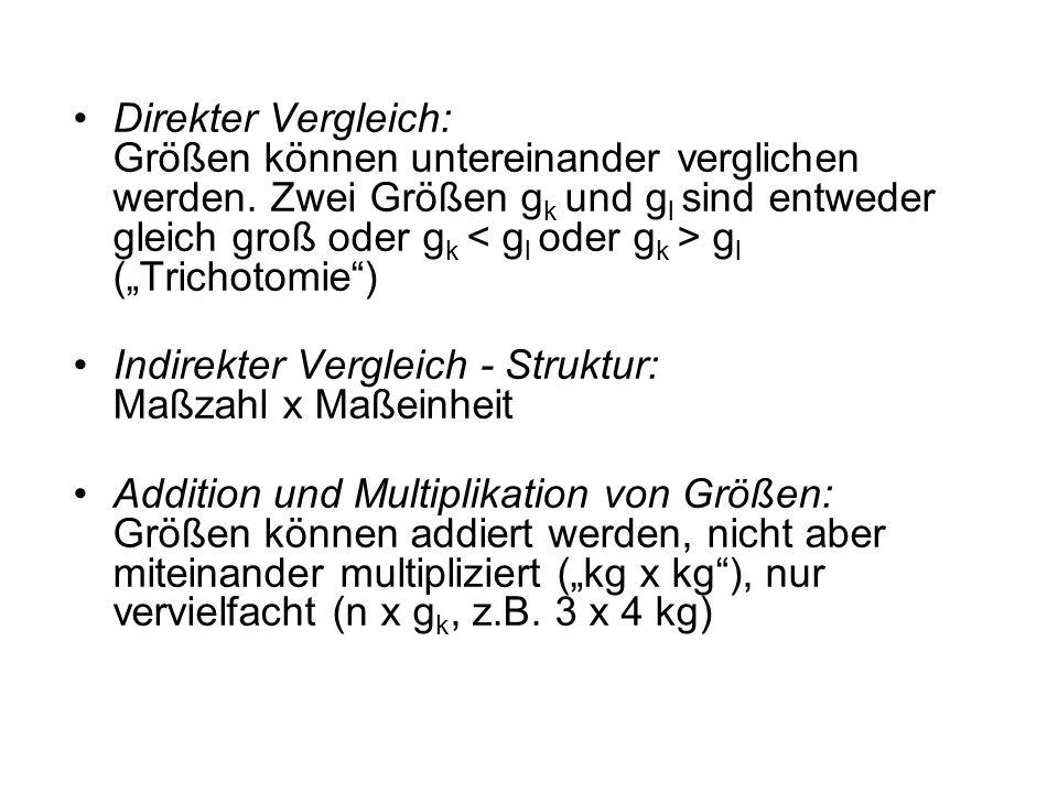 Direkter Vergleich: Größen können untereinander verglichen werden