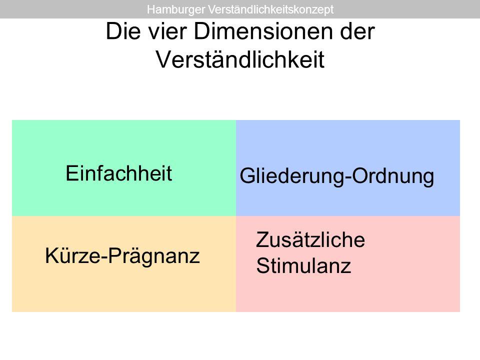Die vier Dimensionen der Verständlichkeit