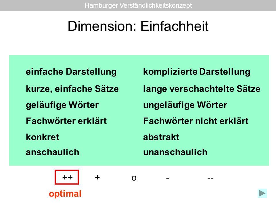 Dimension: Einfachheit