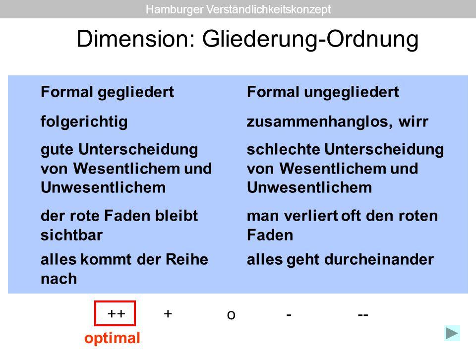 Dimension: Gliederung-Ordnung