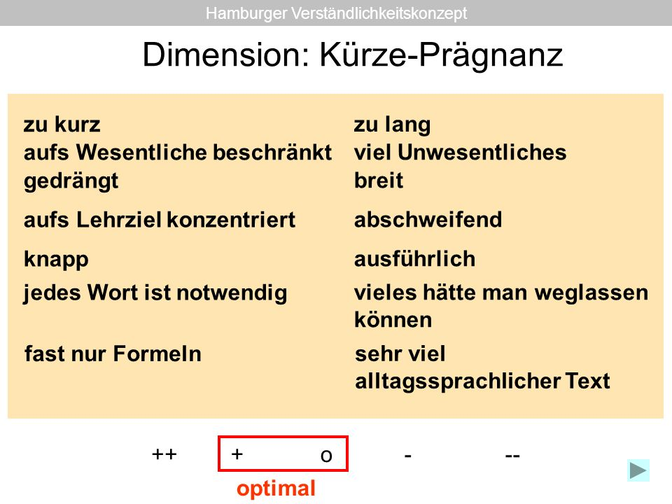 Dimension: Kürze-Prägnanz