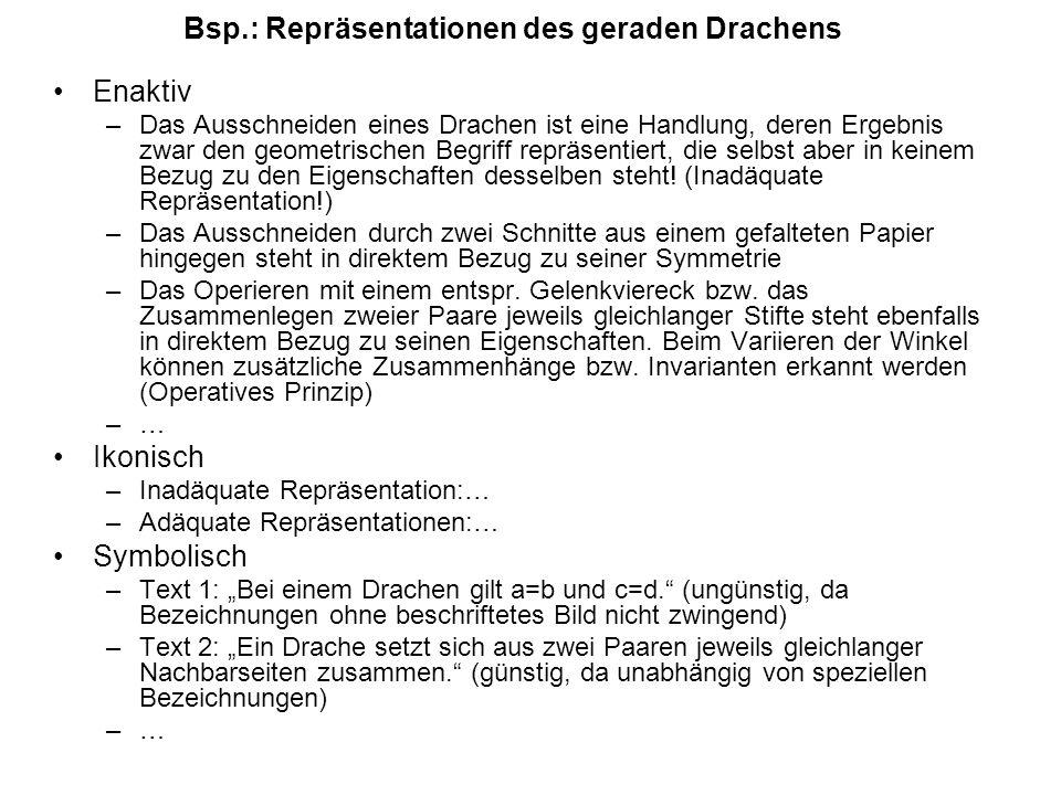 Bsp.: Repräsentationen des geraden Drachens