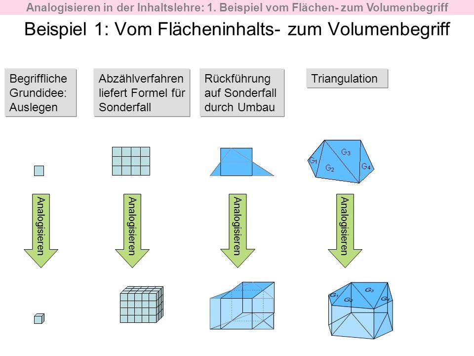 Beispiel 1: Vom Flächeninhalts- zum Volumenbegriff