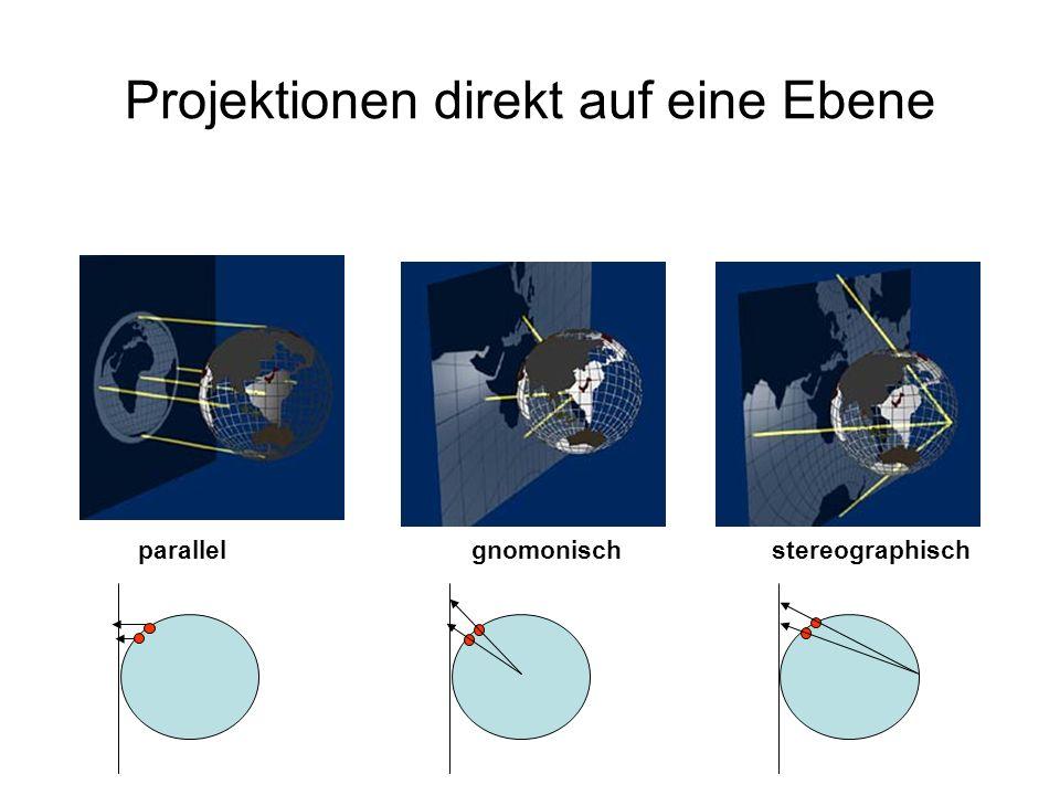 Projektionen direkt auf eine Ebene