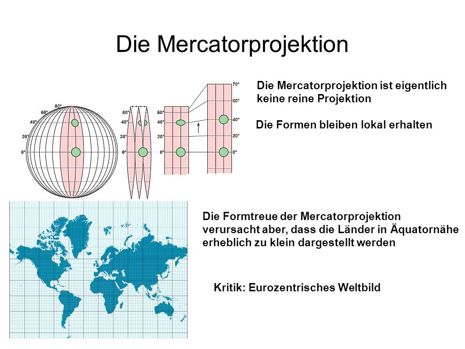 Die Mercatorprojektion