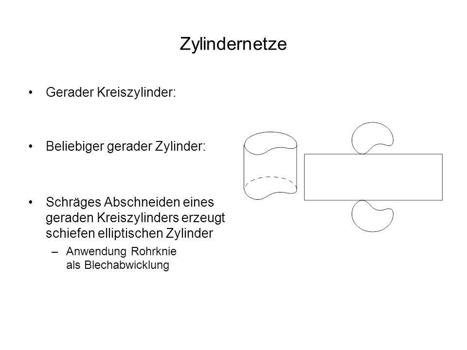 Zylindernetze Gerader Kreiszylinder: Beliebiger gerader Zylinder: