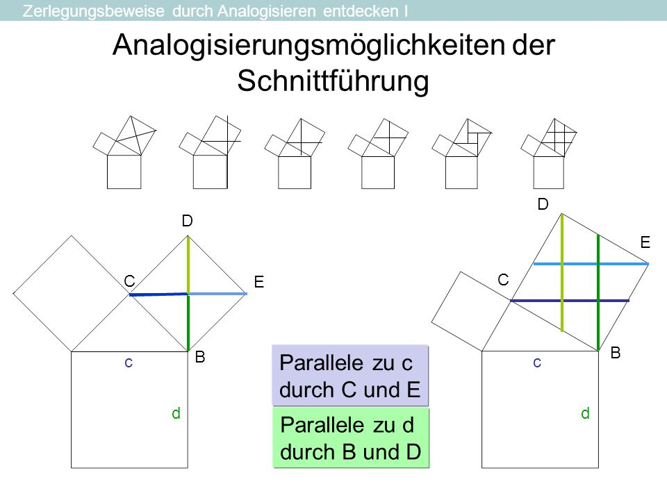 Analogisierungsmöglichkeiten der Schnittführung