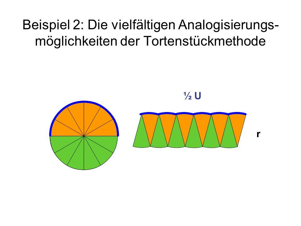 Beispiel 2: Die vielfältigen Analogisierungs-möglichkeiten der Tortenstückmethode