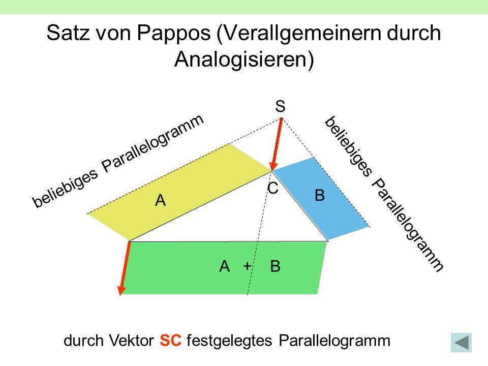 Satz von Pappos (Verallgemeinern durch Analogisieren)
