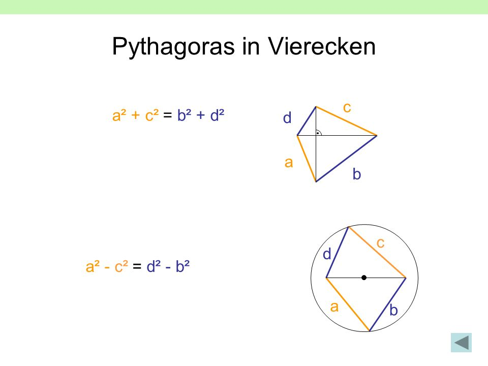 Pythagoras in Vierecken
