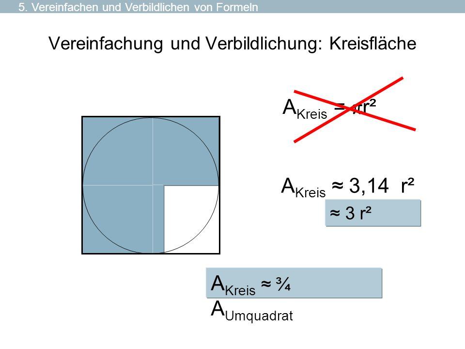 Vereinfachung und Verbildlichung: Kreisfläche