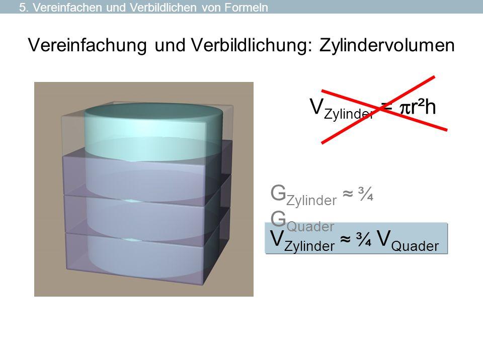 Vereinfachung und Verbildlichung: Zylindervolumen