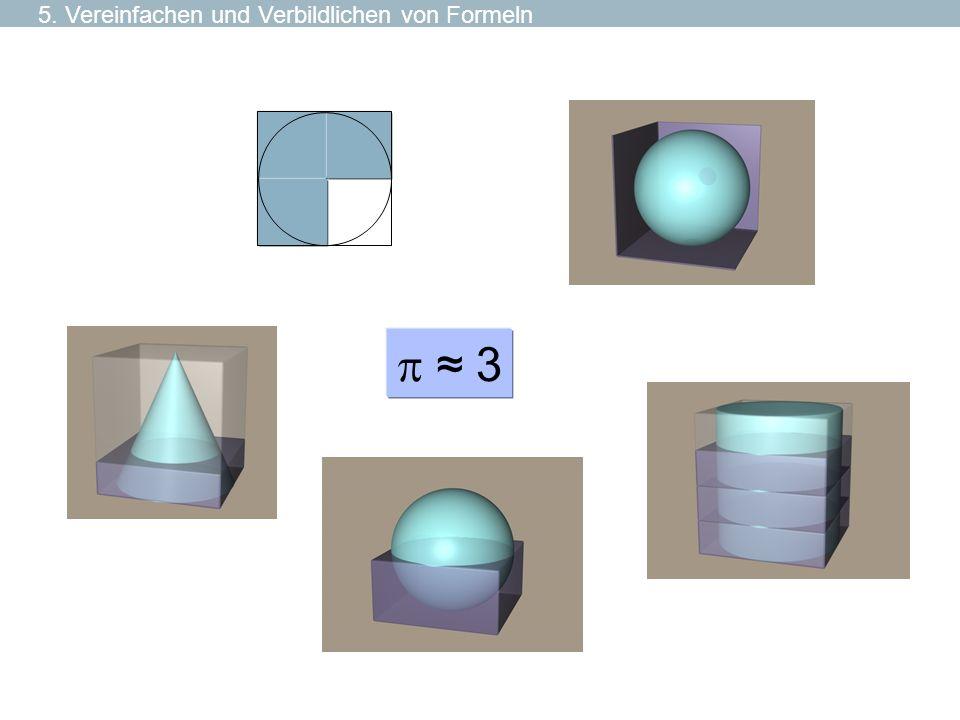 5. Vereinfachen und Verbildlichen von Formeln