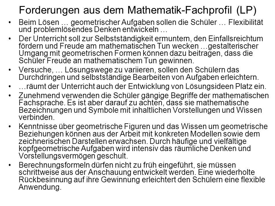 Forderungen aus dem Mathematik-Fachprofil (LP)