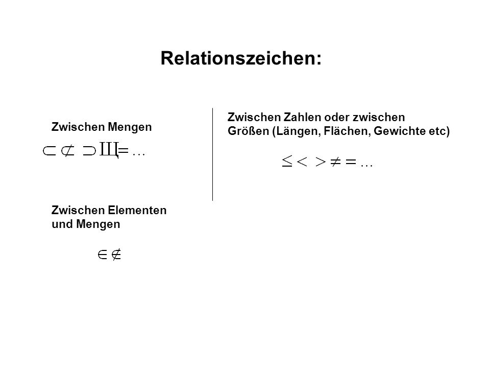 Relationszeichen: Zwischen Zahlen oder zwischen