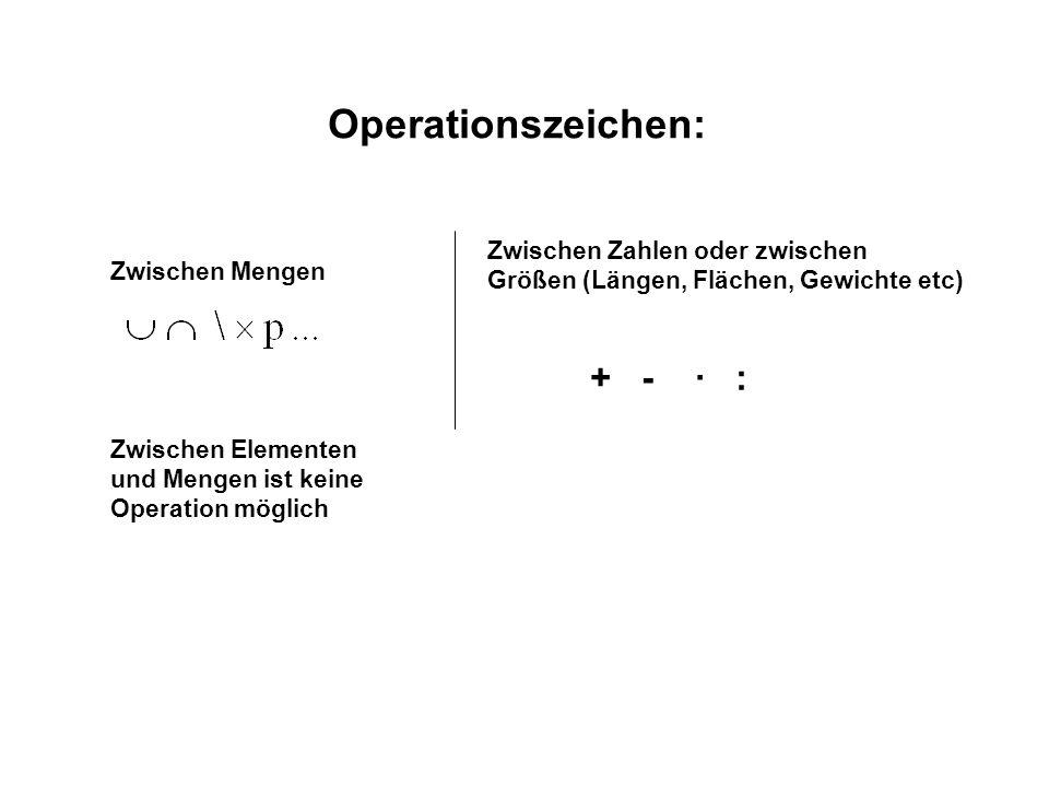 Operationszeichen: + - · : Zwischen Zahlen oder zwischen
