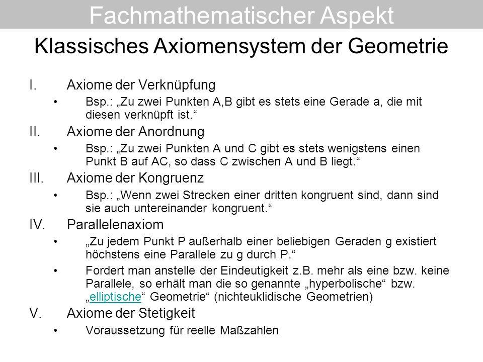 Klassisches Axiomensystem der Geometrie