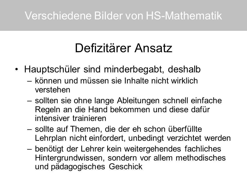 Verschiedene Bilder von HS-Mathematik